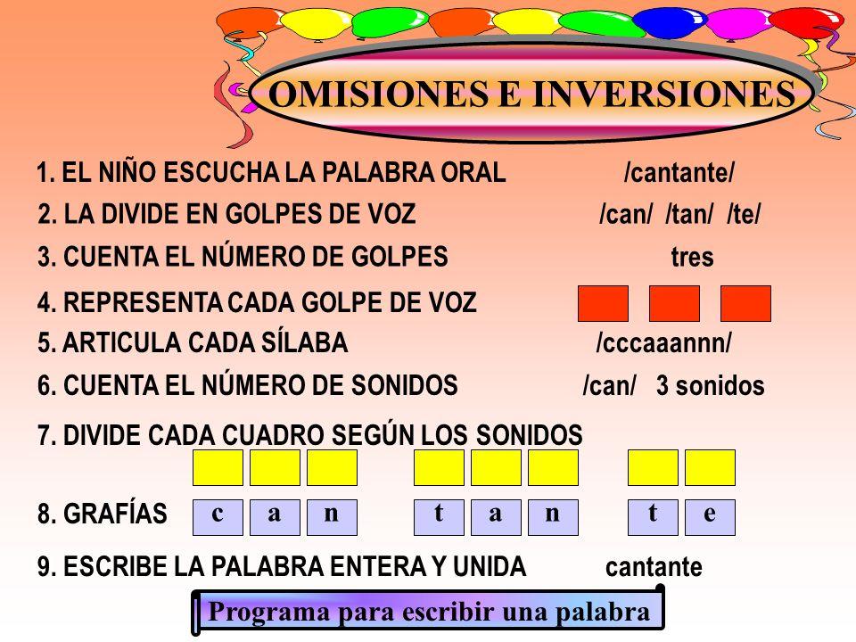 OMISIONES E INVERSIONES 1. EL NIÑO ESCUCHA LA PALABRA ORAL /cantante/ 2. LA DIVIDE EN GOLPES DE VOZ /can/ /tan/ /te/ 3. CUENTA EL NÚMERO DE GOLPES tre