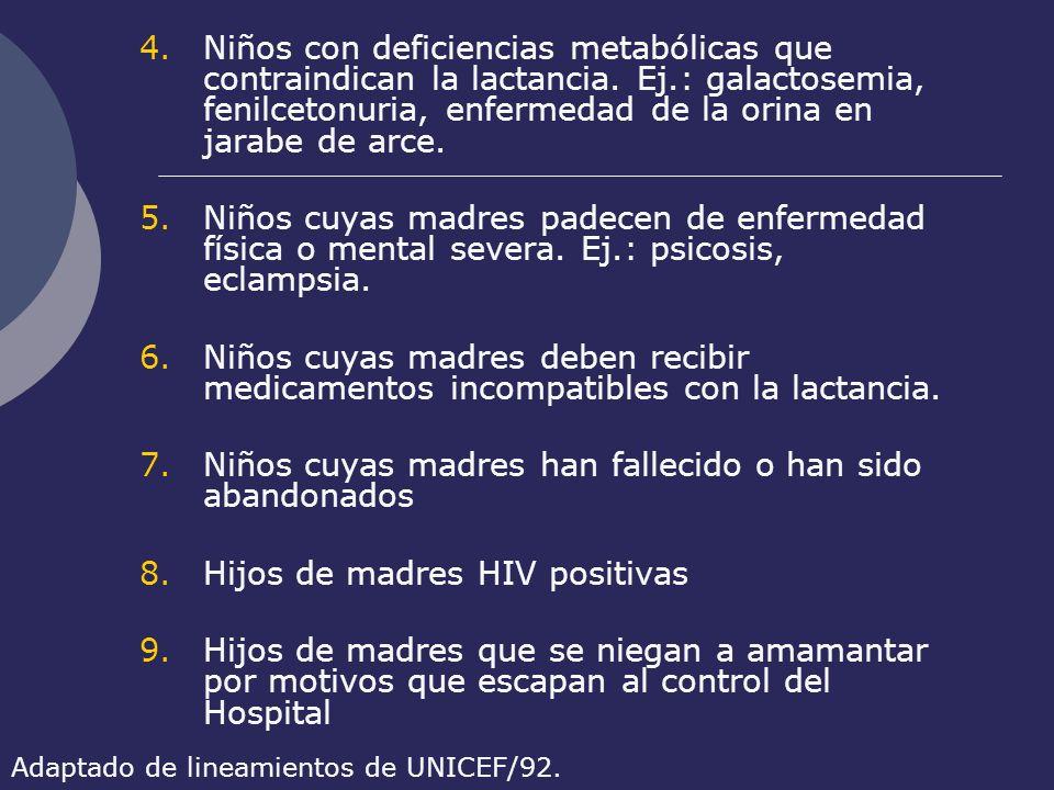 4.Niños con deficiencias metabólicas que contraindican la lactancia. Ej.: galactosemia, fenilcetonuria, enfermedad de la orina en jarabe de arce. 5.Ni