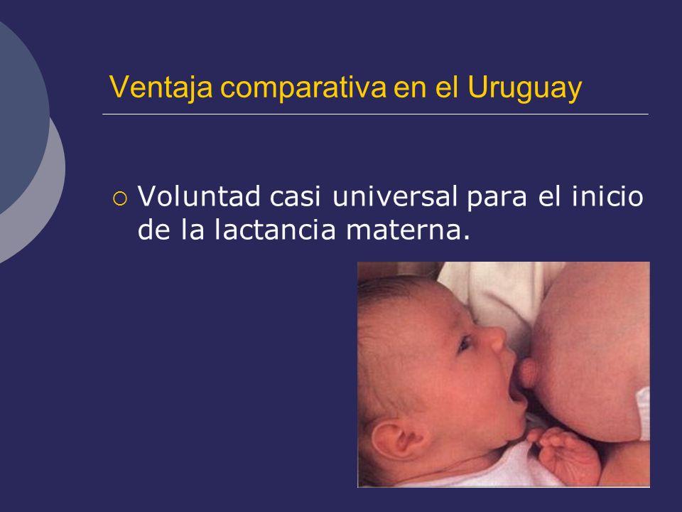 Ventaja comparativa en el Uruguay Voluntad casi universal para el inicio de la lactancia materna.