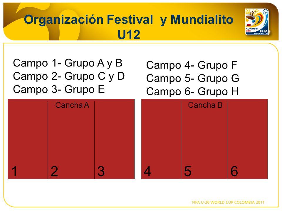 Cancha B 456 Campo 1- Grupo A y B Campo 2- Grupo C y D Campo 3- Grupo E Cancha A 123 Campo 4- Grupo F Campo 5- Grupo G Campo 6- Grupo H Organización Festival y Mundialito U12