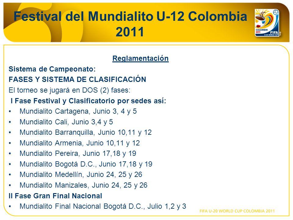 Festival del Mundialito U-12 Colombia 2011 Reglamentación Sistema de Campeonato: FASES Y SISTEMA DE CLASIFICACIÓN El torneo se jugará en DOS (2) fases: I Fase Festival y Clasificatorio por sedes así: Mundialito Cartagena, Junio 3, 4 y 5 Mundialito Cali, Junio 3,4 y 5 Mundialito Barranquilla, Junio 10,11 y 12 Mundialito Armenia, Junio 10,11 y 12 Mundialito Pereira, Junio 17,18 y 19 Mundialito Bogotá D.C., Junio 17,18 y 19 Mundialito Medellín, Junio 24, 25 y 26 Mundialito Manizales, Junio 24, 25 y 26 II Fase Gran Final Nacional Mundialito Final Nacional Bogotá D.C., Julio 1,2 y 3