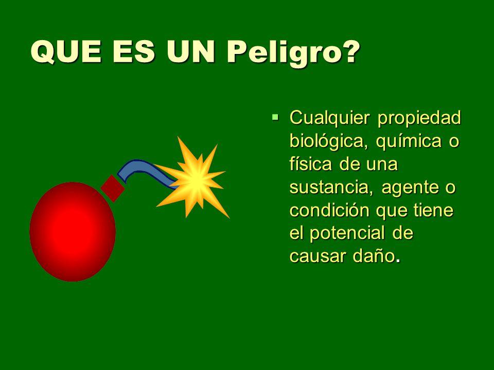 QUE ES UN Peligro? Cualquier propiedad biológica, química o física de una sustancia, agente o condición que tiene el potencial de causar daño. Cualqui
