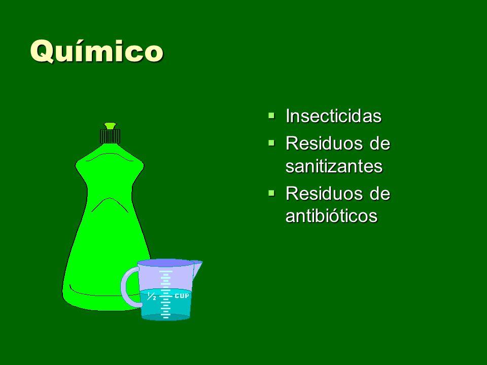 Químico Insecticidas Insecticidas Residuos de sanitizantes Residuos de sanitizantes Residuos de antibióticos Residuos de antibióticos