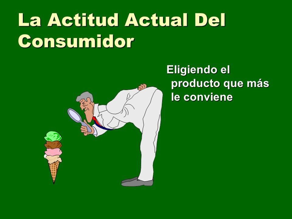 La Actitud Actual Del Consumidor Eligiendo el producto que más le conviene Eligiendo el producto que más le conviene