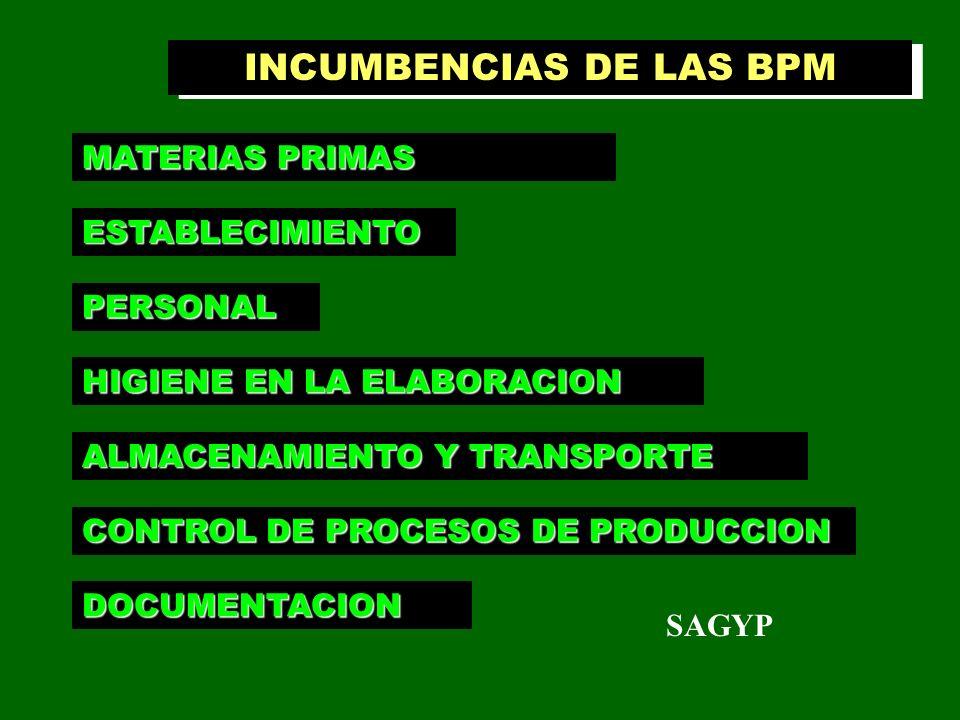 INCUMBENCIAS DE LAS BPM MATERIAS PRIMAS ESTABLECIMIENTO PERSONAL DOCUMENTACION HIGIENE EN LA ELABORACION ALMACENAMIENTO Y TRANSPORTE CONTROL DE PROCES