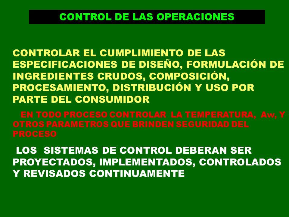 CONTROL DE LAS OPERACIONES CONTROLAR EL CUMPLIMIENTO DE LAS ESPECIFICACIONES DE DISEÑO, FORMULACIÓN DE INGREDIENTES CRUDOS, COMPOSICIÓN, PROCESAMIENTO