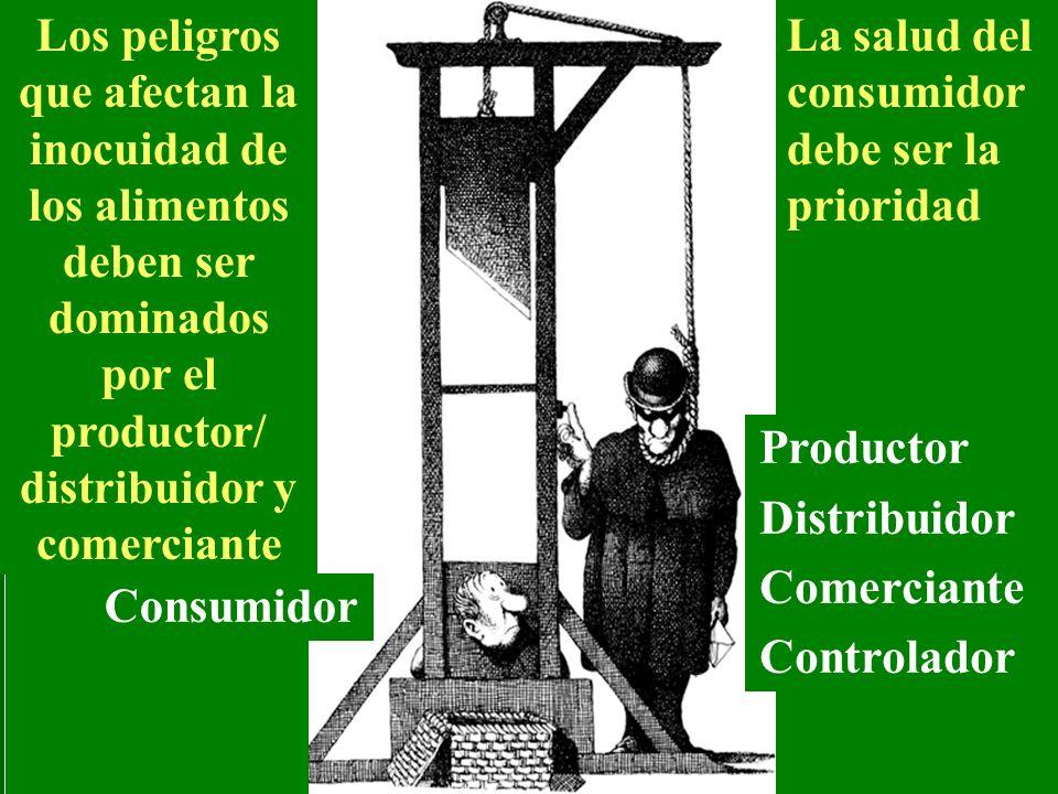 Consumidor Productor Distribuidor Comerciante Controlador Los peligros que afectan la inocuidad de los alimentos deben ser dominados por el productor/