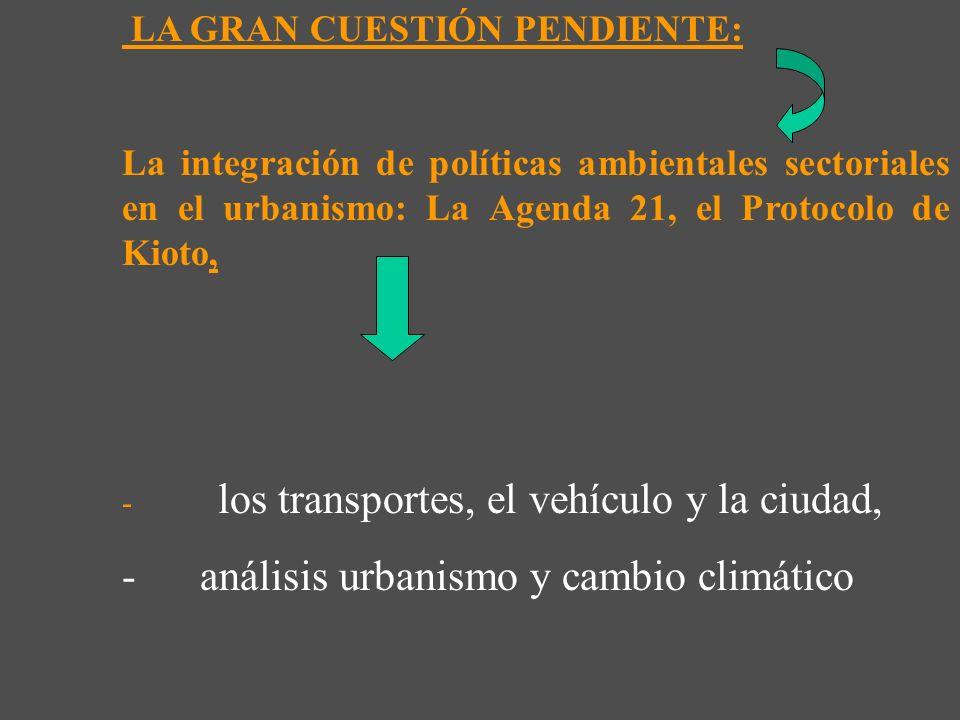 Grandes debates sobre los modelos para el futuro: Conurbaciones/sistema policéntrico Ciudad dispersa-ciudad compacta Piezas monuncionales/usos mixtos