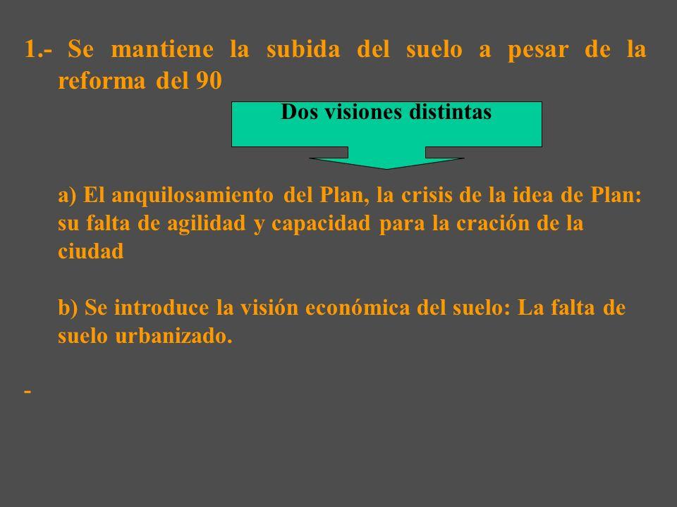 2ª.- Fase: años 90 Desde la Reforma del 90 hasta la Sentencia del 97. A)El problema de la subida del suelo: Se inicia la década con una propuesta de u