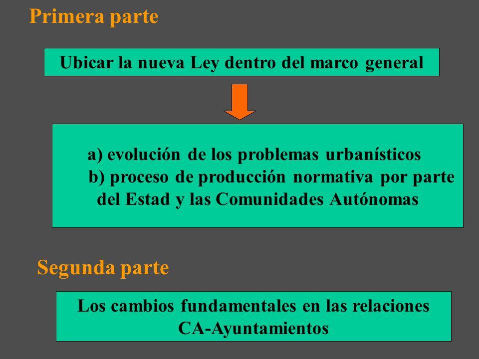 Primera parte a) evolución de los problemas urbanísticos b) proceso de producción normativa por parte del Estad y las Comunidades Autónomas Ubicar la nueva Ley dentro del marco general Segunda parte Los cambios fundamentales en las relaciones CA-Ayuntamientos