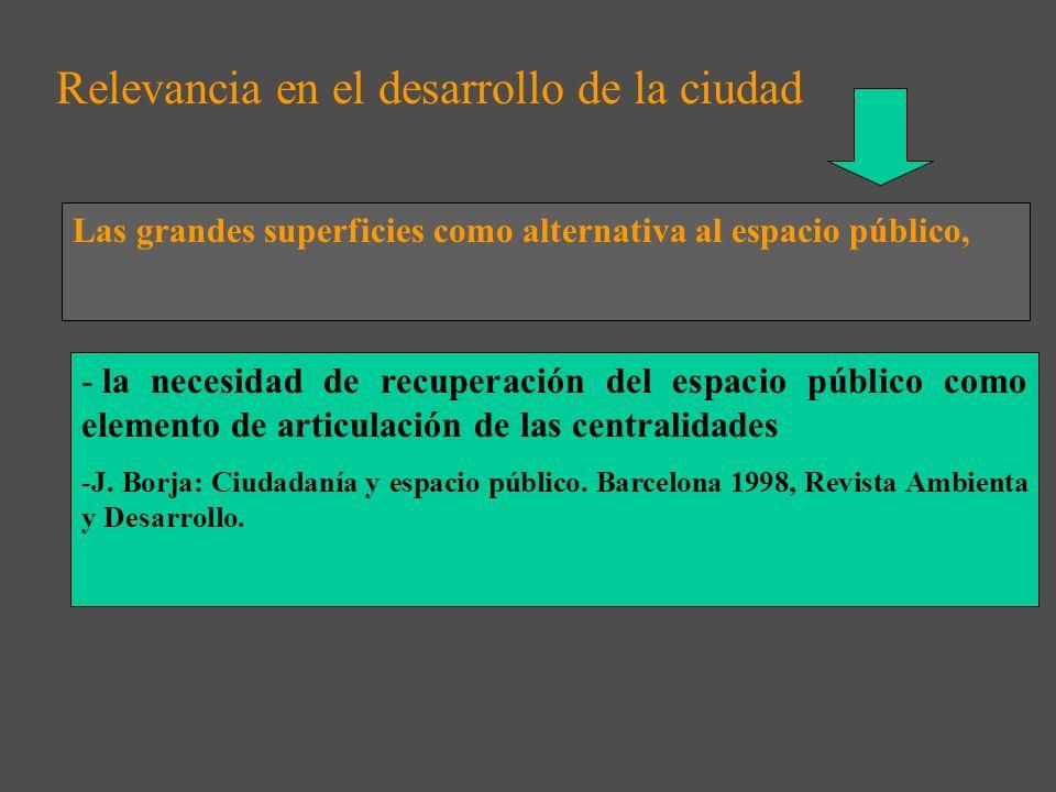 Conflicto pequeño comerciante/grandes superficies: - Plan de Aragón General para el Equipamiento Comercial (1994-1998) - Ley 7/1996, de 15 de enero, d