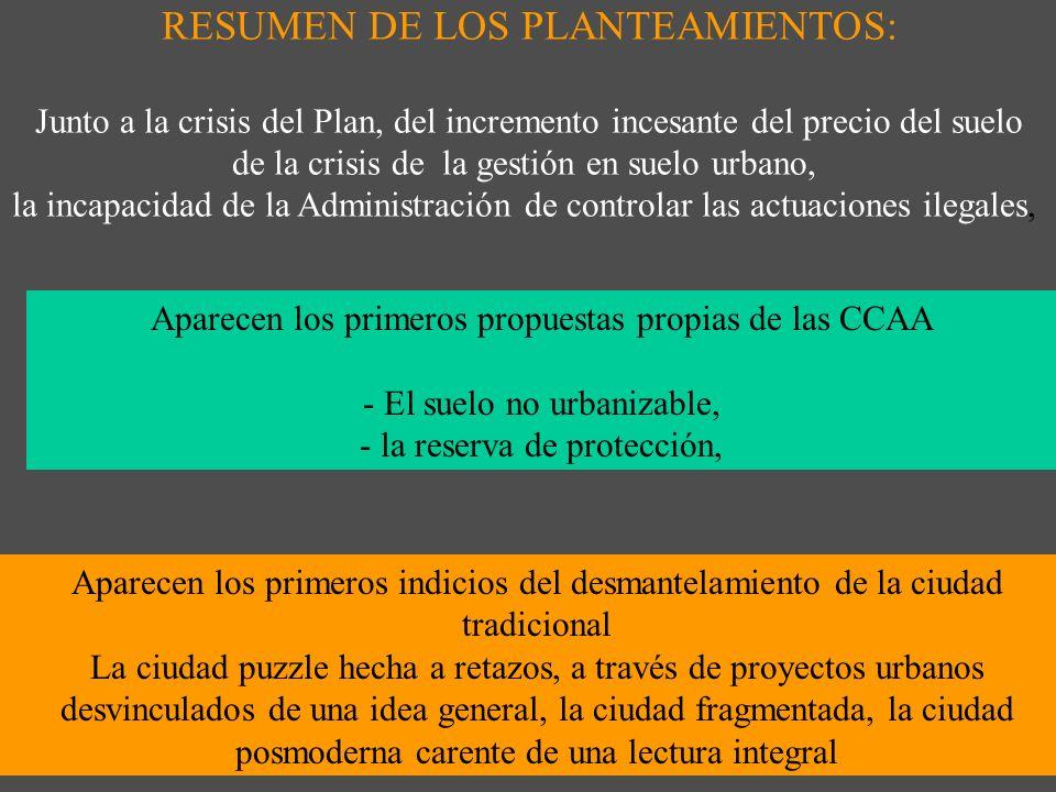 c) Normativa de las CCAA en esta época Valencia: Ley 4/1992, de 5 de Junio sobre suelo no urbanizable (actuaciones). Ley 6/1994, de 15 de Noviembre re