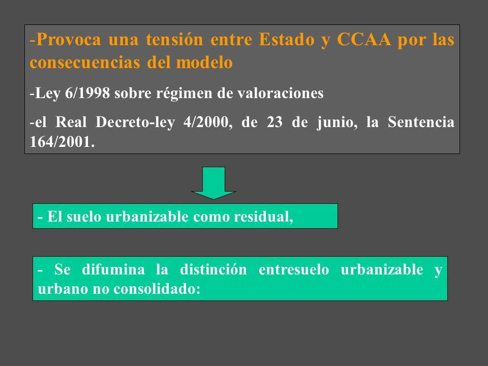 3ª.- Fase: Desde año 97 y Primera parte de la década 2000: La liberalización del suelo y la ciudad compacta: tensión entre el Estado / CCAA. 1.Una épo