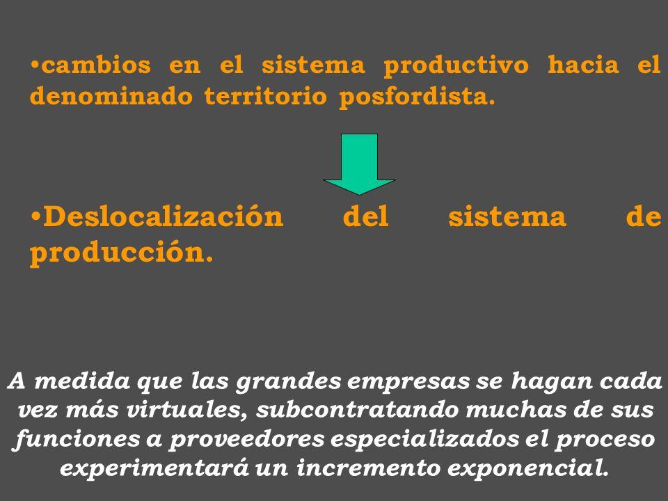 4.-Llegan la influencia de la globalización a la ciudad: Castells escribe en el año 1999 la Era de la Información : la sociedad red. Proclama que solo