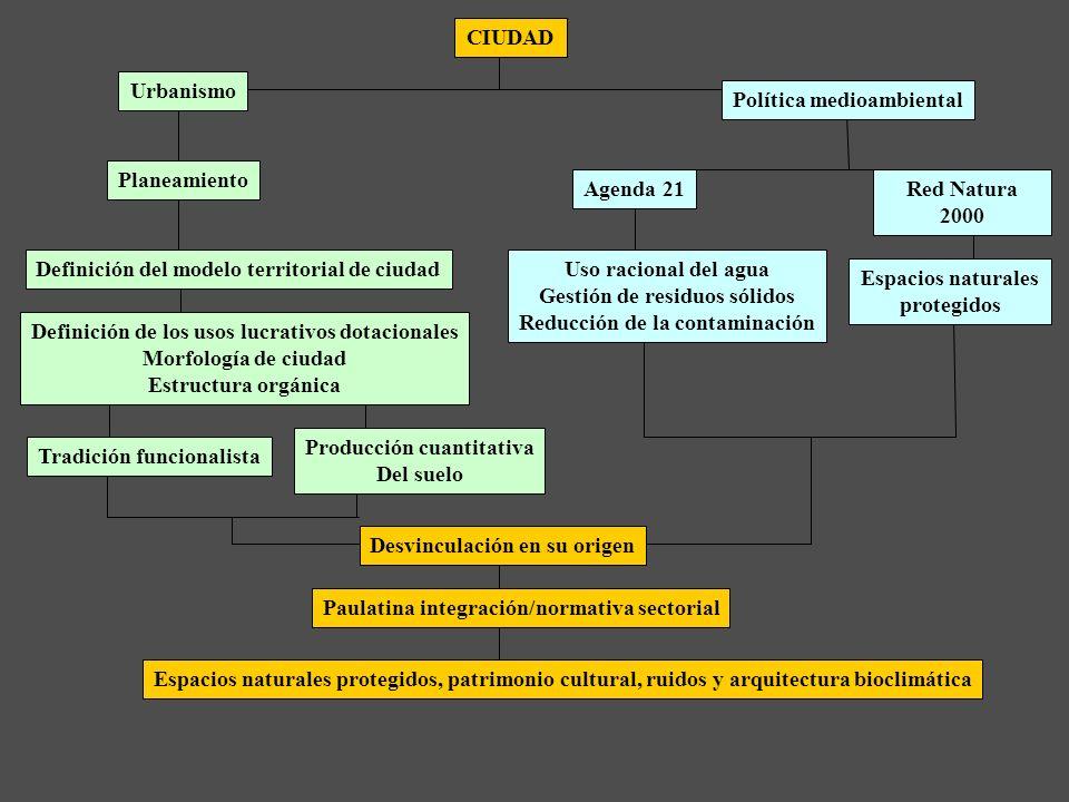 2.- La introducción del control de sostenibilidad en el ordenamiento español. a) Evaluación ambiental de los Planes urbanísticos Directiva 2001/42/CE
