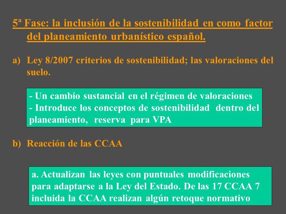 la Resolución de 26 de agosto de 2.008 del INAGA por la que se resuelve no someter al procedimiento de evaluación de impacto ambiental el proyecto de