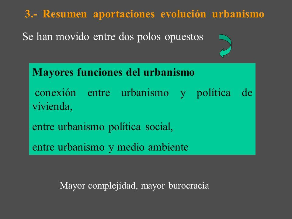 3.- Resumen aportaciones evolución urbanismo La modulación de las categorías en las que se asentó el urbanismo: - Plan fundado en los principios de je
