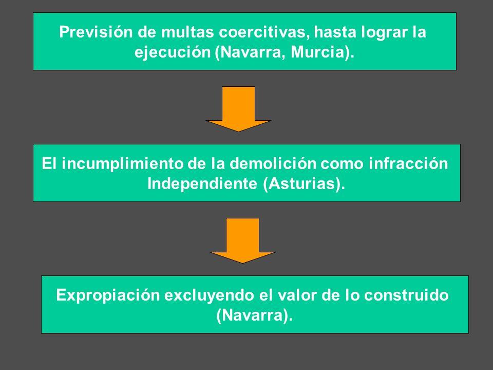 Previsión de multas coercitivas, hasta lograr la ejecución (Navarra, Murcia).