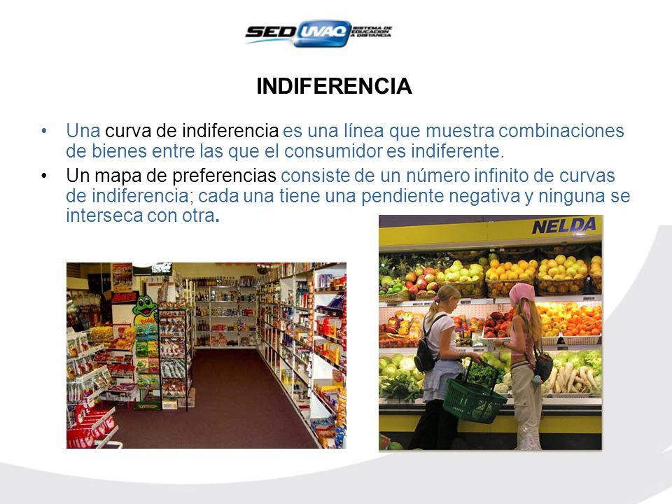 INDIFERENCIA Una curva de indiferencia es una línea que muestra combinaciones de bienes entre las que el consumidor es indiferente. Un mapa de prefere