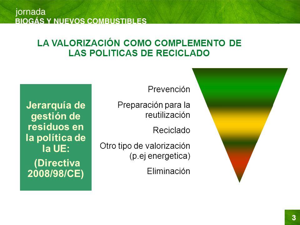 3 Prevención Preparación para la reutilización Reciclado Otro tipo de valorización (p.ej energetica) Eliminación Jerarquía de gestión de residuos en l