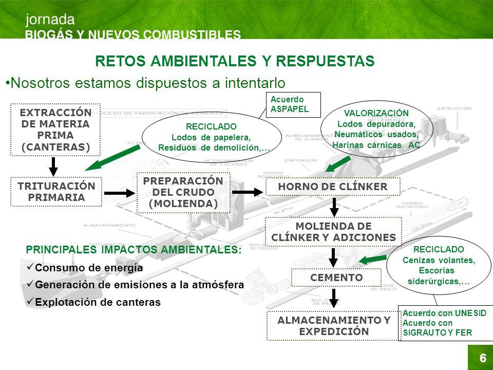 6 Nosotros estamos dispuestos a intentarlo PRINCIPALES IMPACTOS AMBIENTALES: Consumo de energía Generación de emisiones a la atmósfera Explotación de