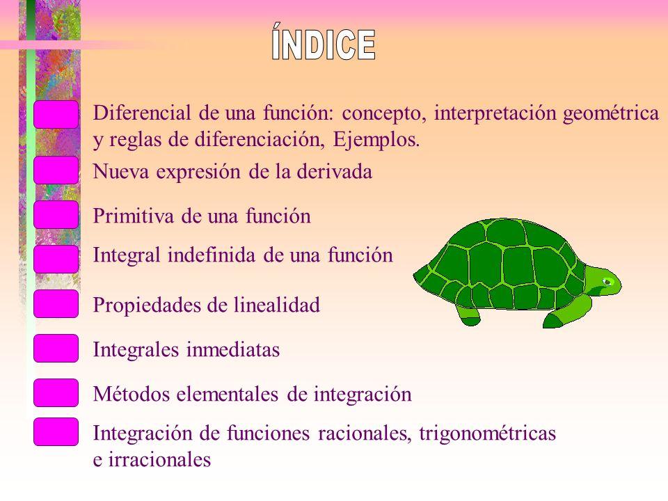 Diferencial de una función: concepto, interpretación geométrica y reglas de diferenciación, Ejemplos.