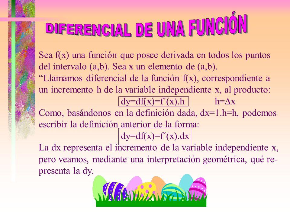 Sea f(x) una función que posee derivada en todos los puntos del intervalo (a,b).