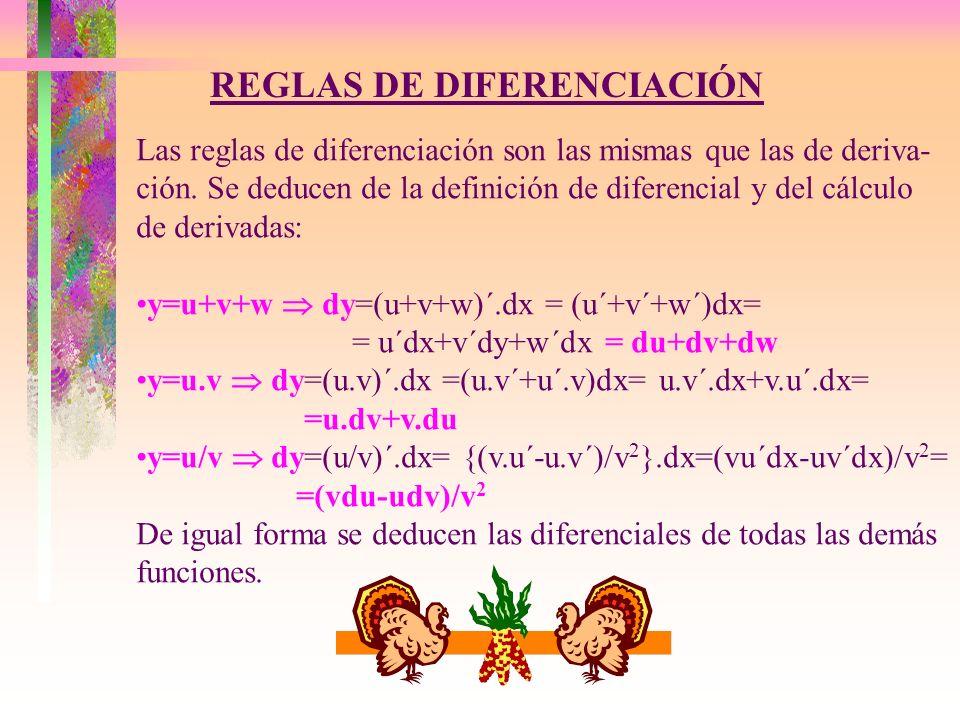 REGLAS DE DIFERENCIACIÓN Las reglas de diferenciación son las mismas que las de deriva- ción.