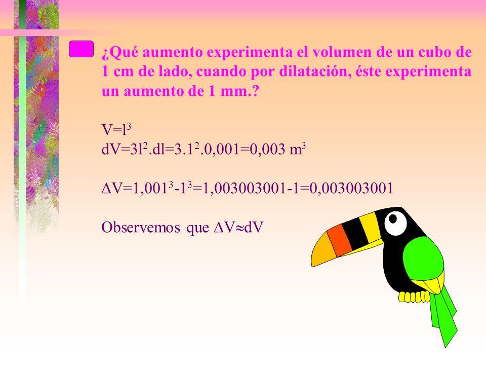 ¿Qué aumento experimenta el volumen de un cubo de 1 cm de lado, cuando por dilatación, éste experimenta un aumento de 1 mm..
