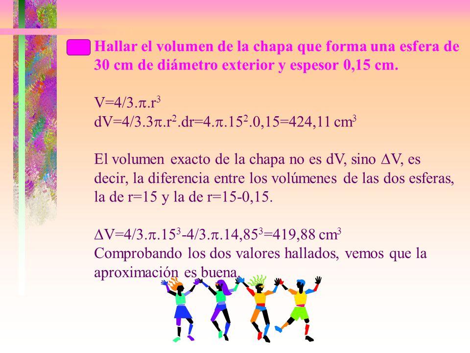 La integración de expresiones racionales, trigonométricas e irracionales, lo dejamos para el año que viene.