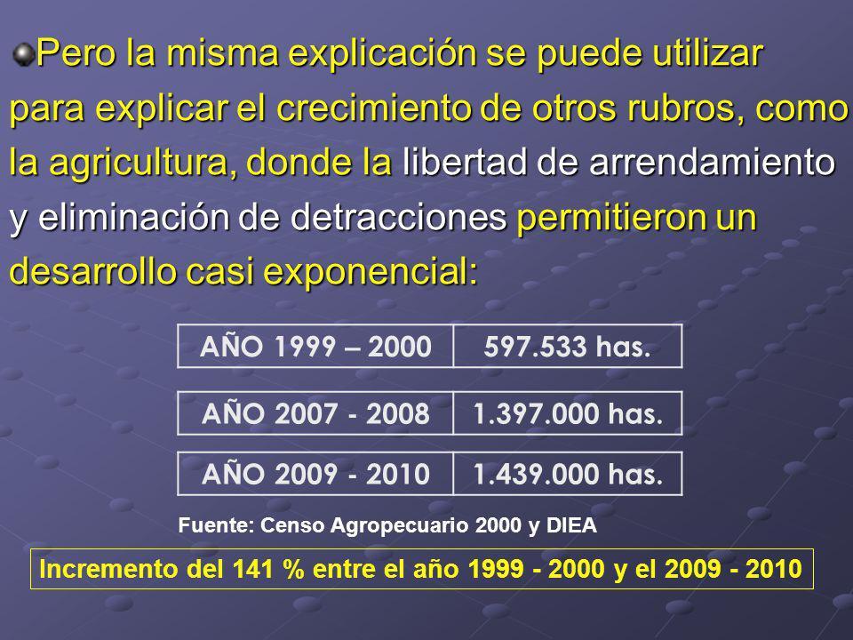 A Ñ O 1999 – 2000597.533 has. A Ñ O 2007 - 20081.397.000 has.