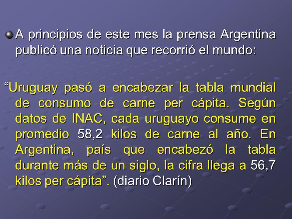 A principios de este mes la prensa Argentina publicó una noticia que recorrió el mundo: Uruguay pasó a encabezar la tabla mundial de consumo de carne per cápita.