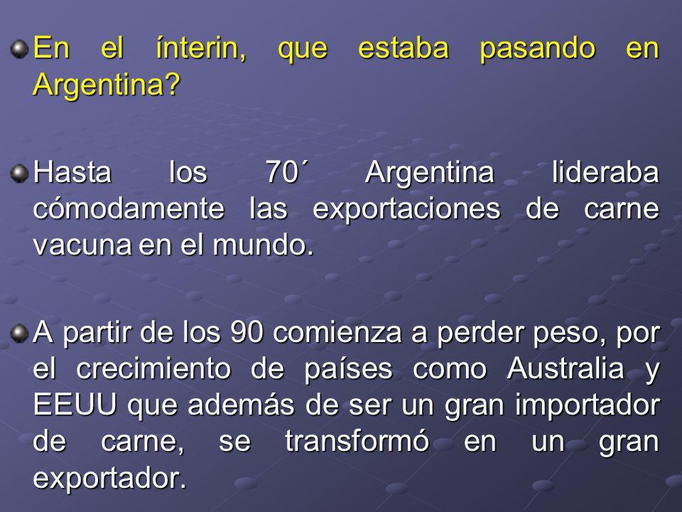 En el ínterin, que estaba pasando en Argentina.