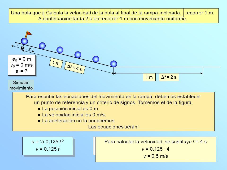 Para calcular la aceleración tenemos en cuenta que para t = 4 s, la posición es e = 1 m 1 = 0,5 a 4 2 1 = 8 a a = 0,125 m/s 2 Calculado el valor de la
