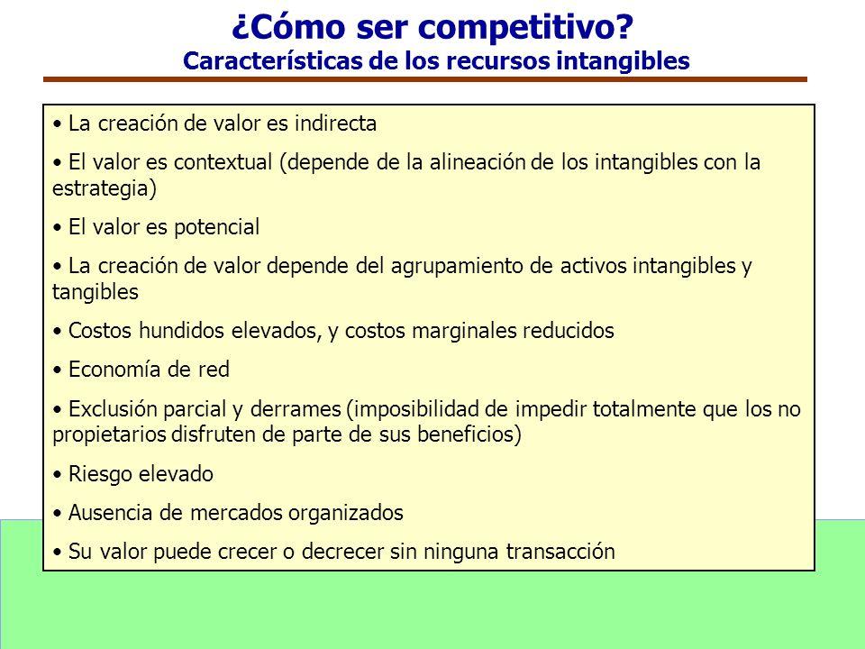 La creación de valor es indirecta El valor es contextual (depende de la alineación de los intangibles con la estrategia) El valor es potencial La crea