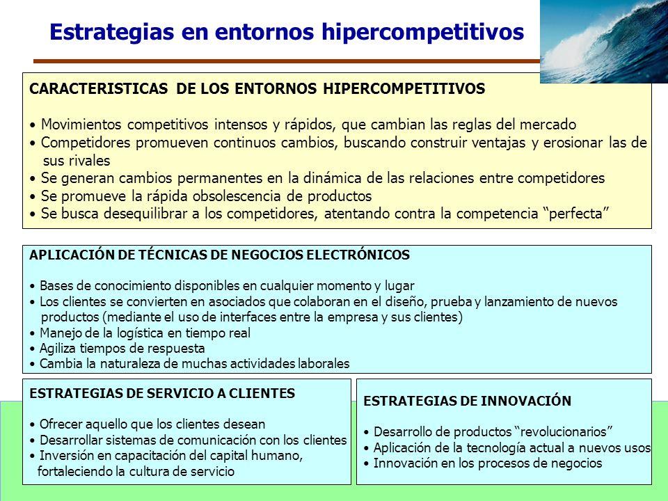 Estrategias en entornos hipercompetitivos CARACTERISTICAS DE LOS ENTORNOS HIPERCOMPETITIVOS Movimientos competitivos intensos y rápidos, que cambian l