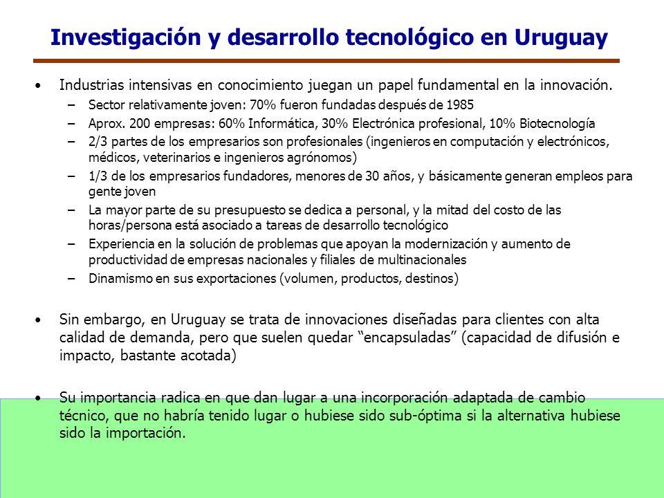 Investigación y desarrollo tecnológico en Uruguay Industrias intensivas en conocimiento juegan un papel fundamental en la innovación. –Sector relativa