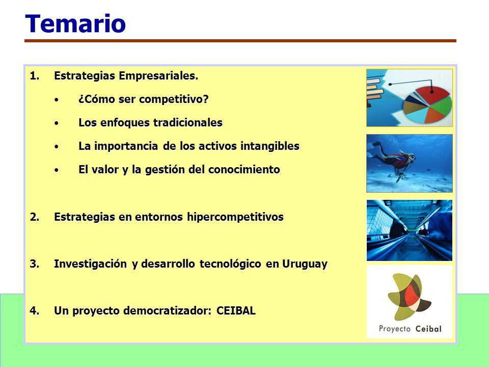 Temario 1.Estrategias Empresariales. ¿Cómo ser competitivo?¿Cómo ser competitivo? Los enfoques tradicionalesLos enfoques tradicionales La importancia