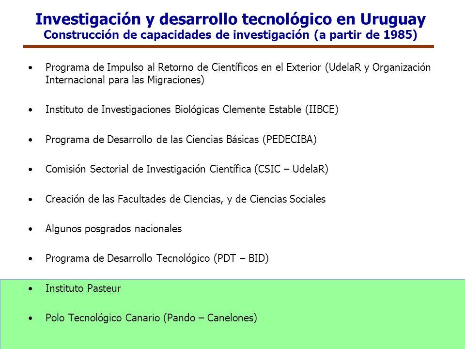 Investigación y desarrollo tecnológico en Uruguay Construcción de capacidades de investigación (a partir de 1985) Programa de Impulso al Retorno de Ci