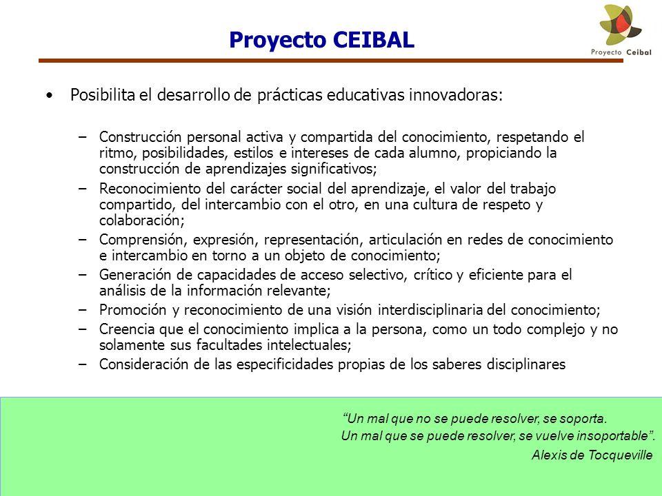Posibilita el desarrollo de prácticas educativas innovadoras: –Construcción personal activa y compartida del conocimiento, respetando el ritmo, posibi