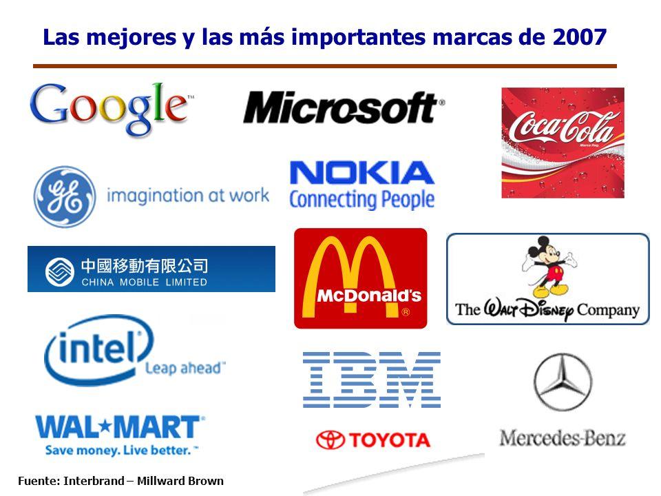 Las mejores y las más importantes marcas de 2007 Fuente: Interbrand – Millward Brown