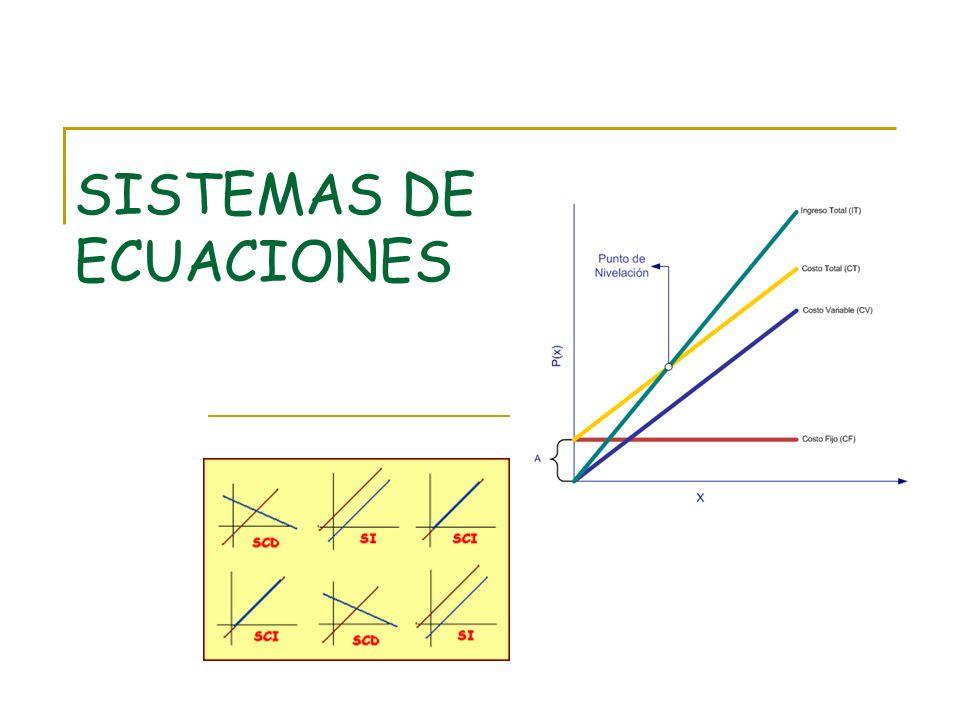 Menú Clasificación de sistemas lineales Resolución gráfica Resolución analítica: Igualación Sustitución