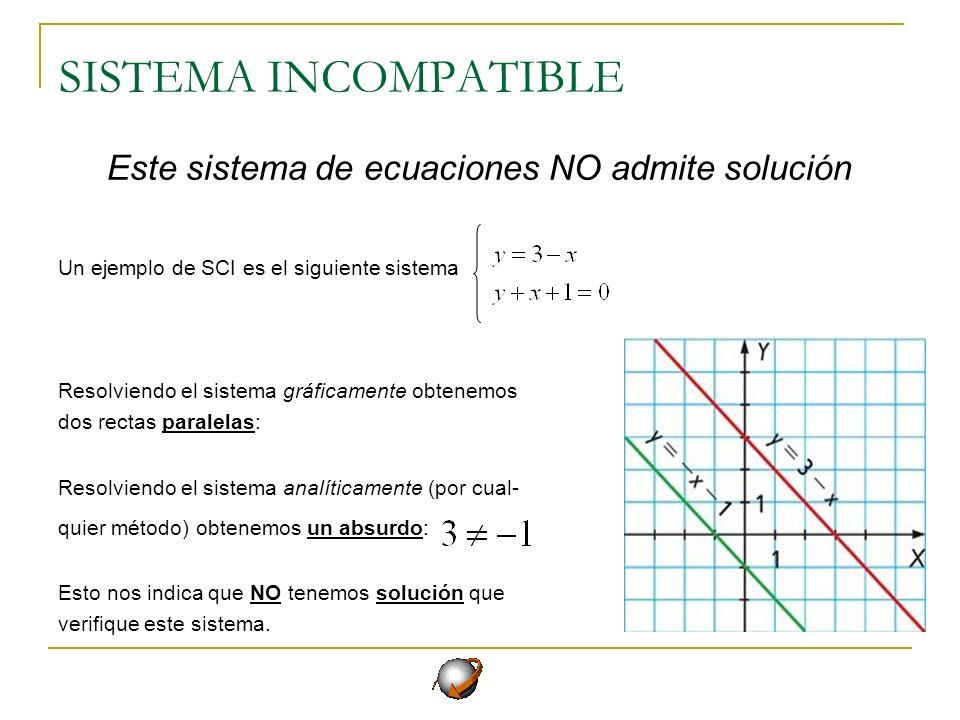 SISTEMA INCOMPATIBLE Este sistema de ecuaciones NO admite solución Un ejemplo de SCI es el siguiente sistema Resolviendo el sistema gráficamente obten