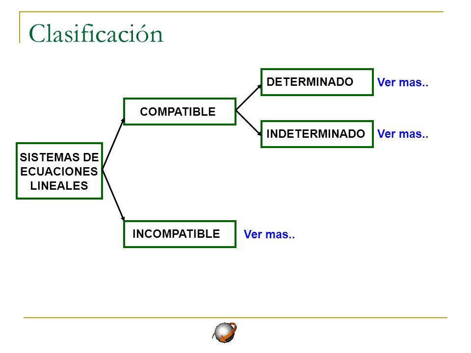 Clasificación SISTEMAS DE ECUACIONES LINEALES COMPATIBLE INCOMPATIBLE DETERMINADO INDETERMINADO Ver mas..