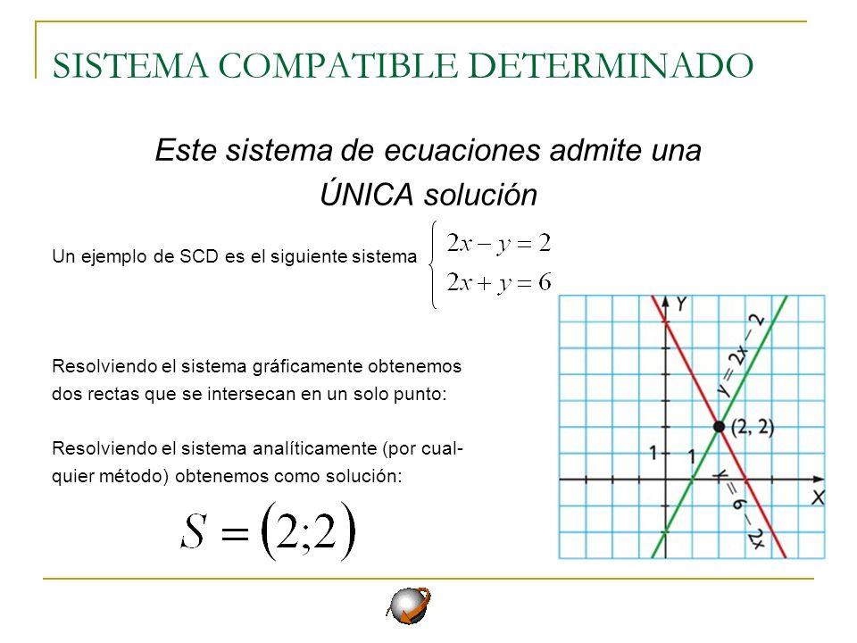 SISTEMA COMPATIBLE DETERMINADO Este sistema de ecuaciones admite una ÚNICA solución Un ejemplo de SCD es el siguiente sistema Resolviendo el sistema g