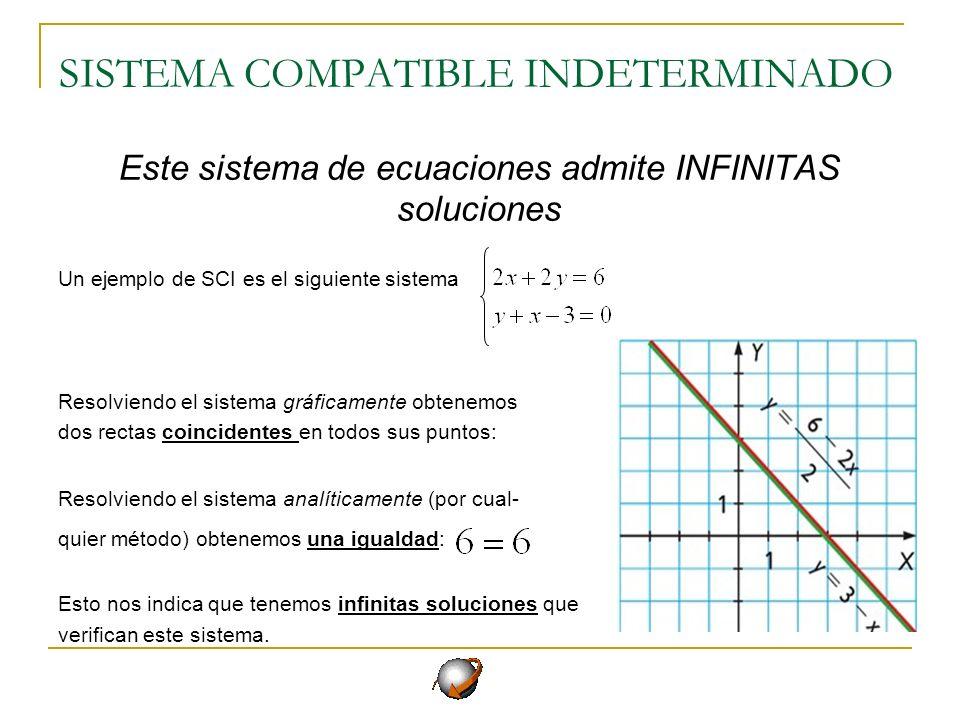 SISTEMA COMPATIBLE INDETERMINADO Este sistema de ecuaciones admite INFINITAS soluciones Un ejemplo de SCI es el siguiente sistema Resolviendo el siste