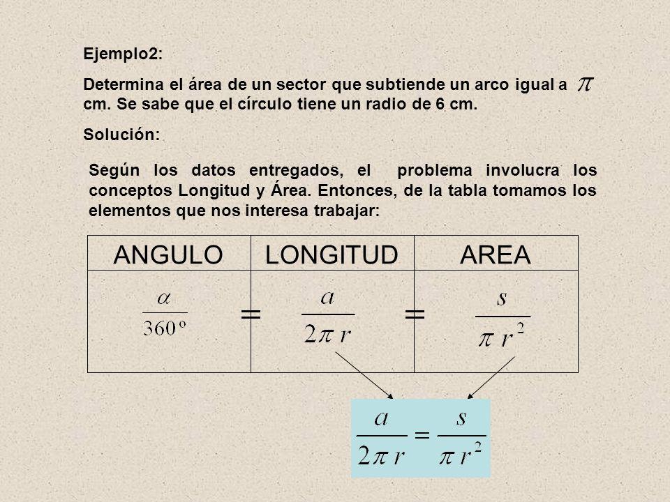 AREALONGITUDANGULO Según los datos entregados, el problema involucra los conceptos Longitud y Área. Entonces, de la tabla tomamos los elementos que no