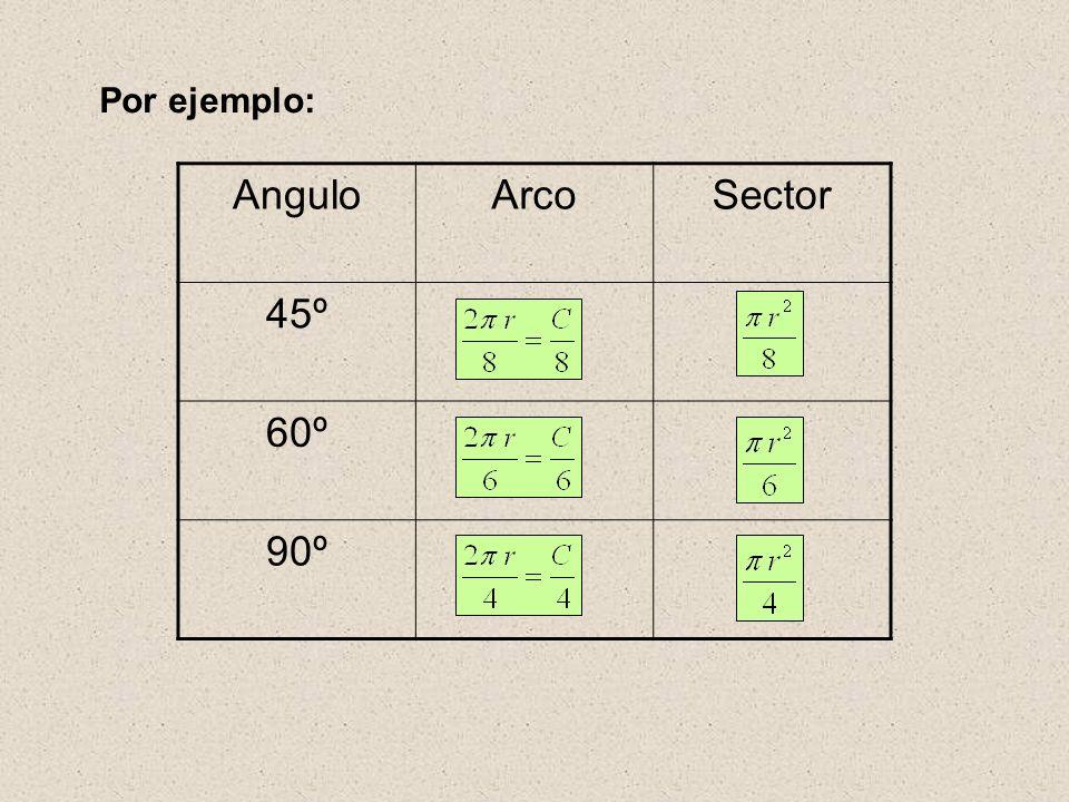 Por ejemplo: AnguloArcoSector 45º 60º 90º