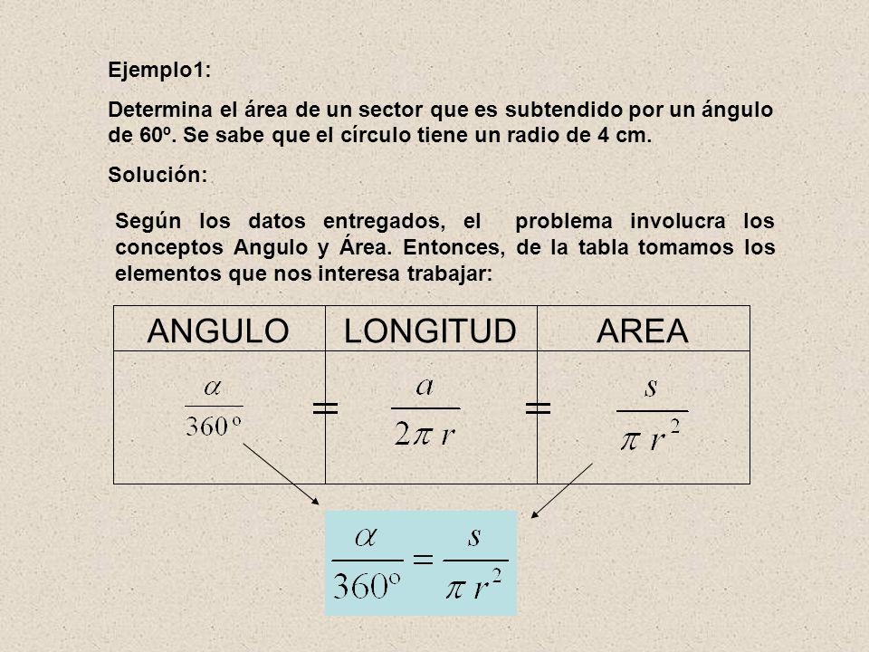 Ejemplo1: Determina el área de un sector que es subtendido por un ángulo de 60º. Se sabe que el círculo tiene un radio de 4 cm. Solución: AREALONGITUD