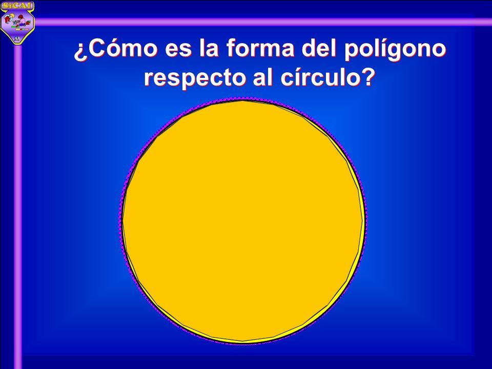 ¿Cómo es la forma del polígono respecto al círculo? ¿Cómo es la forma del polígono respecto al círculo?